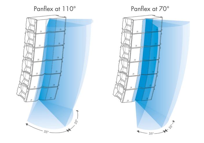 L-Acoustics K3 Panflex